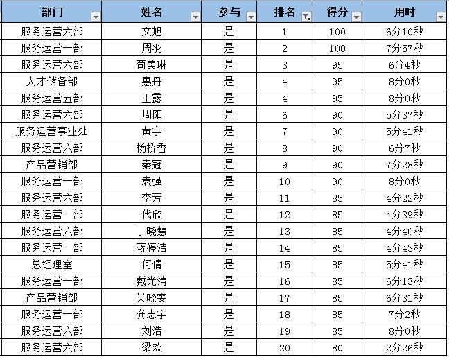 阅读王者获奖名单-外部(前20名).png